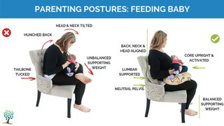 Correct posture when sitting and feeding your baby